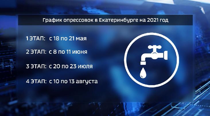Первые опрессовки в Екатеринбурге пройдут на следующей неделе